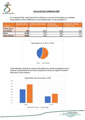Bilan d'activité Formations 2020